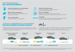 Ofertas de Generador en Toyota