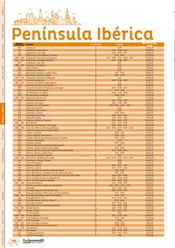 Ofertas de Viajes en el catálogo de Europamundo en Merlo (Buenos Aires) ( Más de un mes )