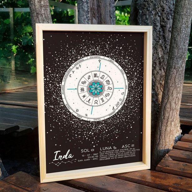 Oferta de Cuadro Decorativo Carta Astral 30x4ocm - Astrología  por $2284